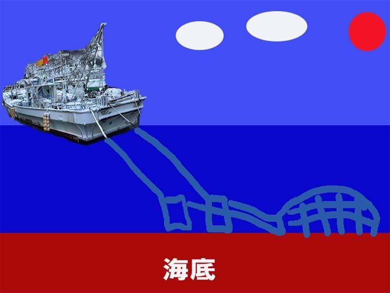 板曳き漁法