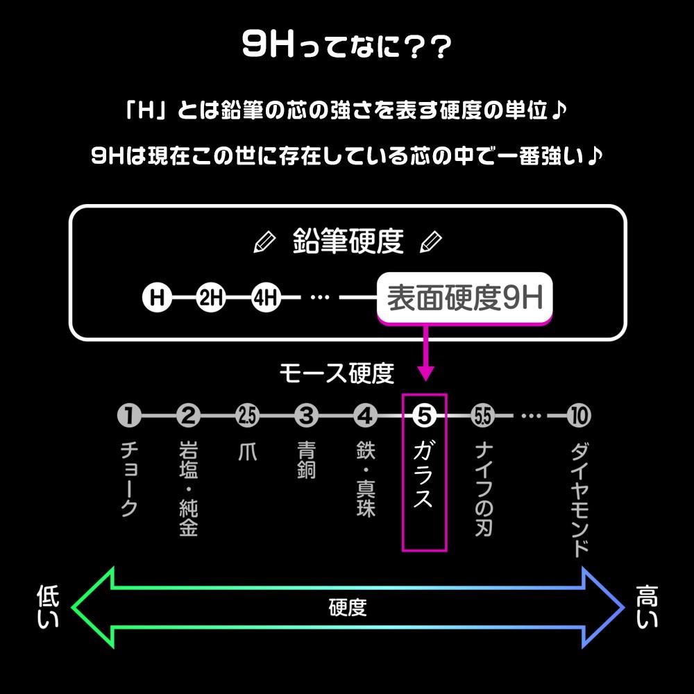 iPhoneX フィルム