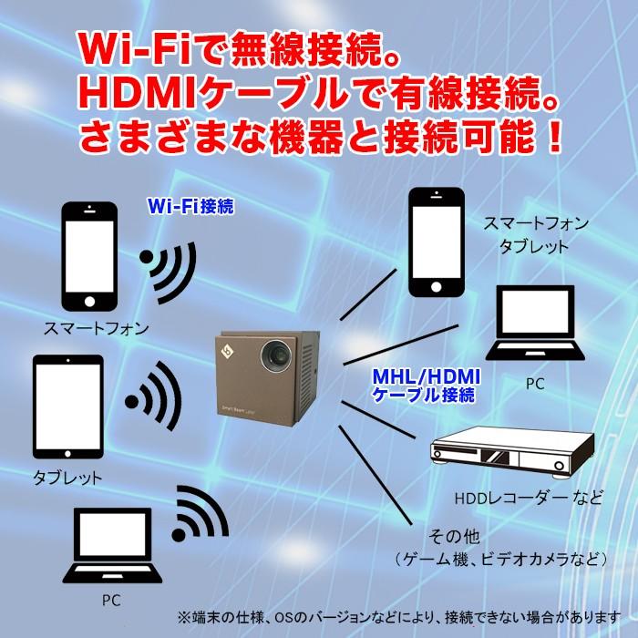 無線でも有線でも接続可能