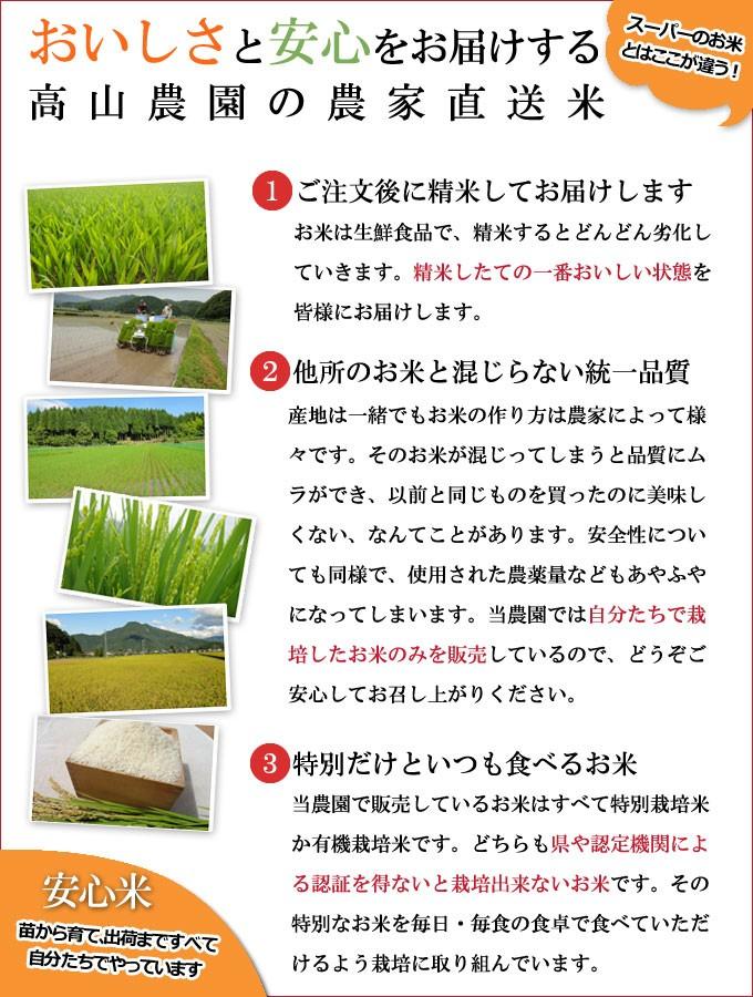 農家直送米