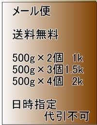 商品カテゴリ