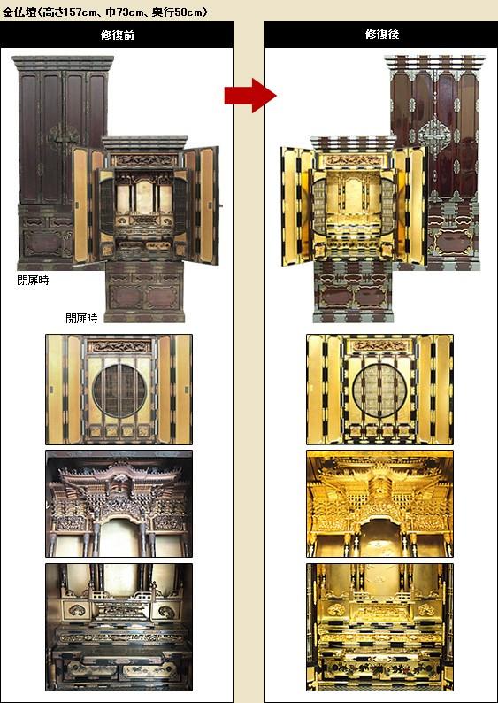 金仏壇(高さ157cm、巾73cm、奥行58cm)