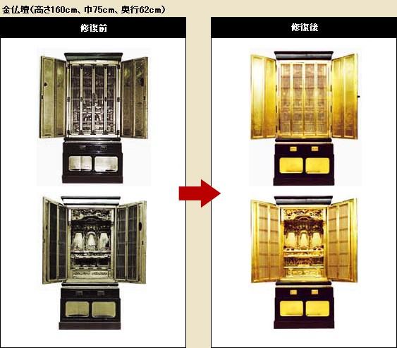 金仏壇(高さ160cm、巾75cm、奥行62cm)