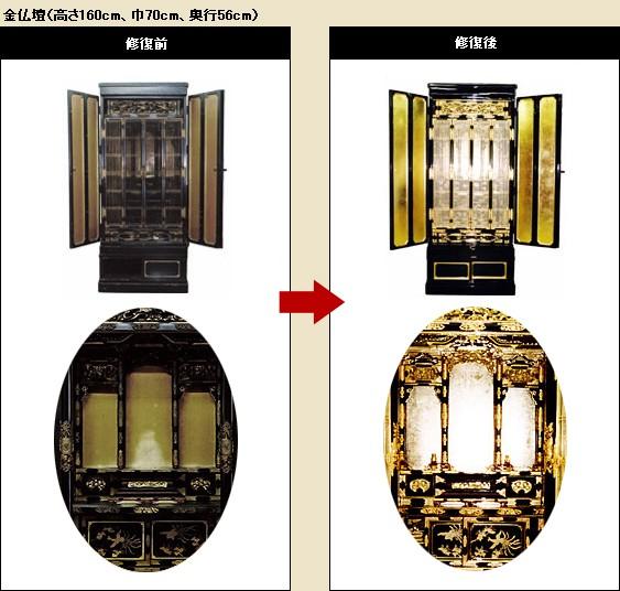 金仏壇(高さ160cm、巾70cm、奥行56cm)