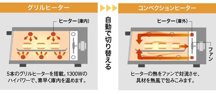 【ノンフライヤーオーブンレンジオイルカットオーブンレンジ調理マルチコンベクションオーブン象印(ZOJIRUSHI)】