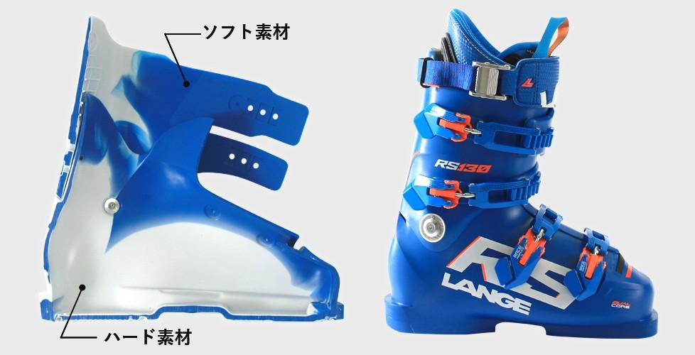 LANGE RSシリーズ