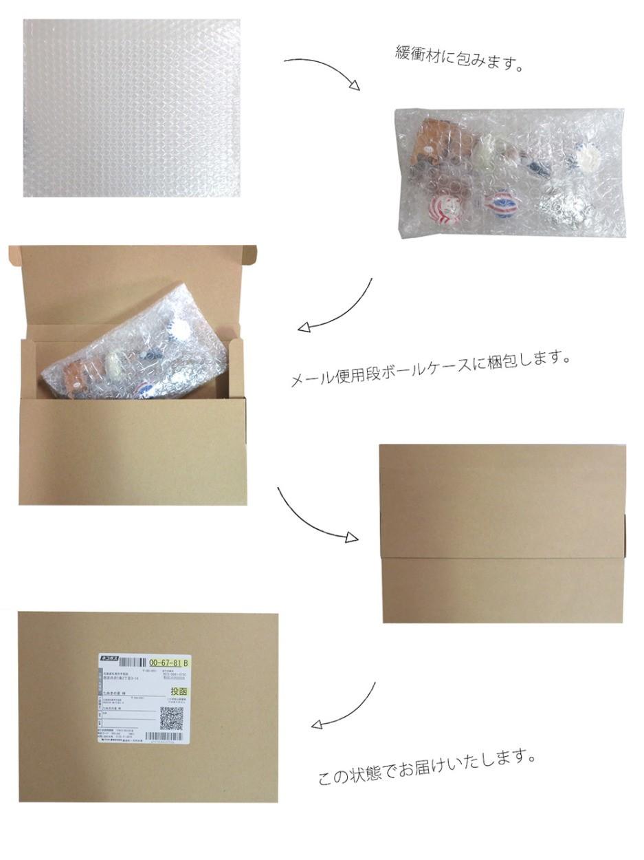 ネコポス便の梱包の仕方の説明画像