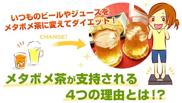 いつものお酒をジュースやをメタボメ茶に変えてスッキリ!!