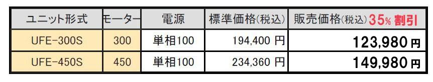 UFE 深井戸用 カワエースディパ- UFE-300S|UFE-450S