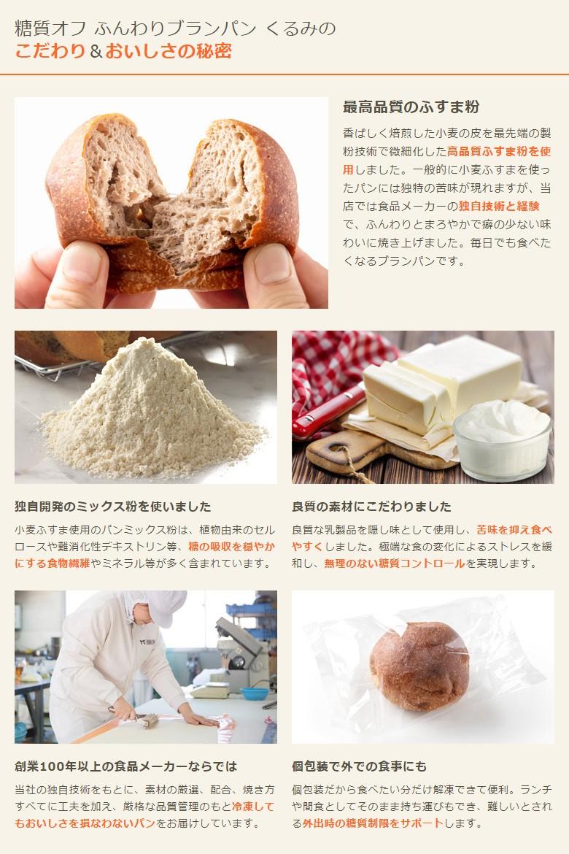 糖質オフ ふんわりブランパン くるみのこだわり&おいしさの秘密