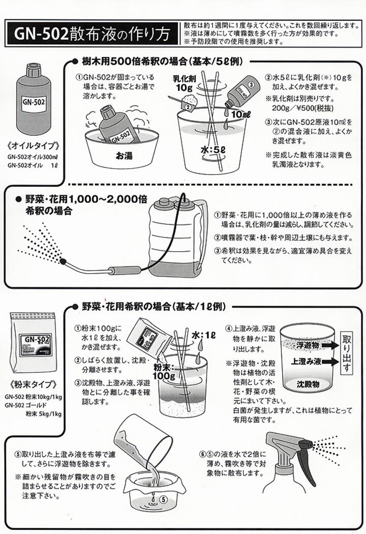 GN-502散布材の作り方