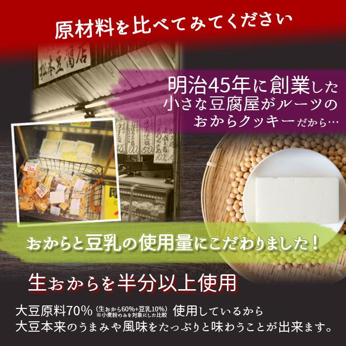 十二堂は大豆70%
