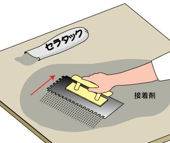 ネット張り施工方法2