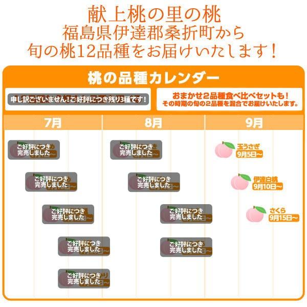 桃の品種カレンダー
