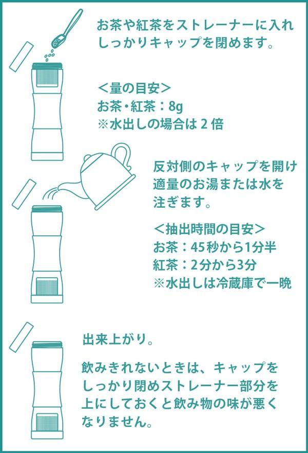 マックマー ツインキャップボトル ティーフリーUSモデル T-Go ティーゴー 500ml