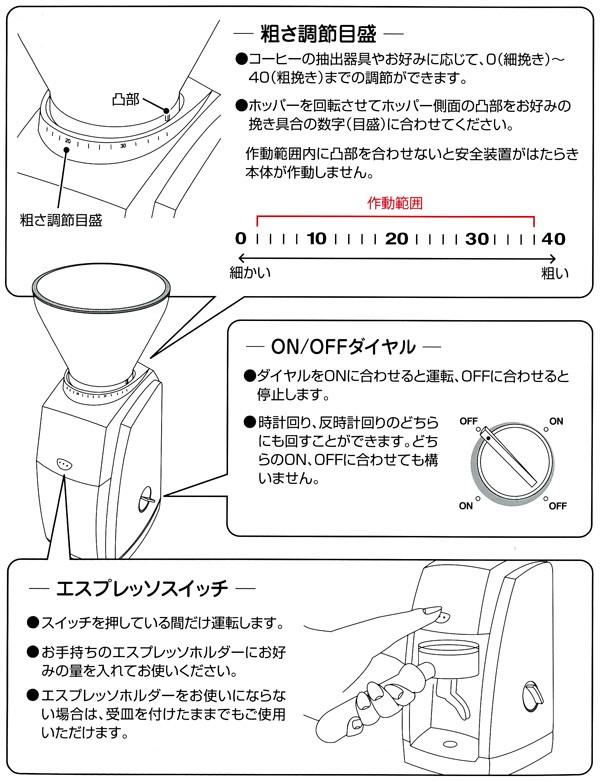 メリタ VARIO-E バリオ コーヒーグラインダー Eモデル