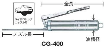 400gジャバラグリース用グリースガン(ハイドロニップル用)CG-400[CG400]TRUSCO(トラスコ)