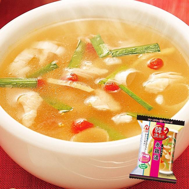 参鶏湯(サムゲタン)、調理イメージ