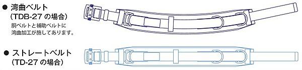 【藤井電工】 ツヨライトD TDB-27 【柱上用安全帯 U字吊り・1本吊り兼用/ツヨロン】