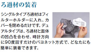 3M取り換え式防塵マスク ろ過材の装着