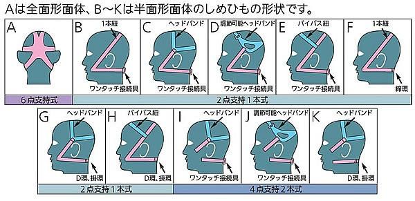 【シゲマツ】 防塵マスク用フィルター R1(10枚/箱)【粉塵/作業/医療用】