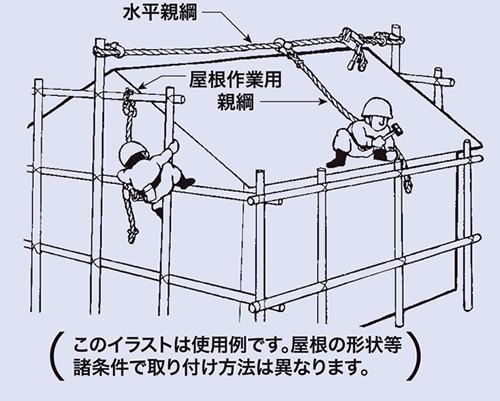 【サンコー】 屋根作業用親綱 NR-14E-29 【タイタン安全帯】
