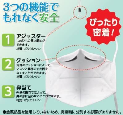 【シゲマツ】 使い捨て式防塵マスク DD02-S1-DS1 (10枚入) 【粉塵/作業/医療用】