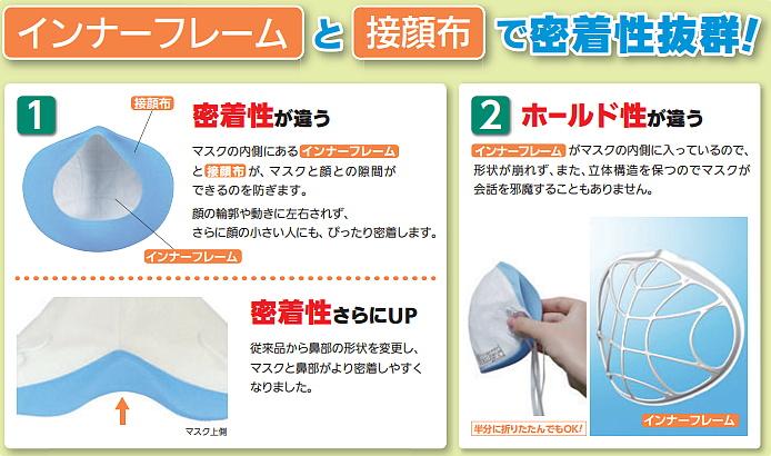 【シゲマツ】 使い捨て式防塵マスク DD11-S2-DS2 (10枚入) 【粉塵/作業/医療用】