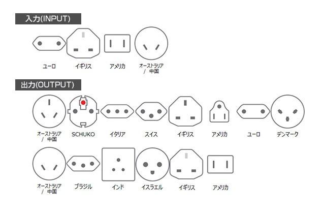 SKROSS   全世界対応変換プラグ   マルチプラグMUV-USB 1302930