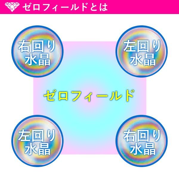 「右回り水晶」と「左回り水晶」 ゼロフィールドクリスタル