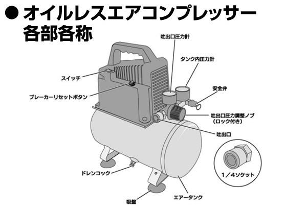 オイルレス エアーコンプレッサー cp-100