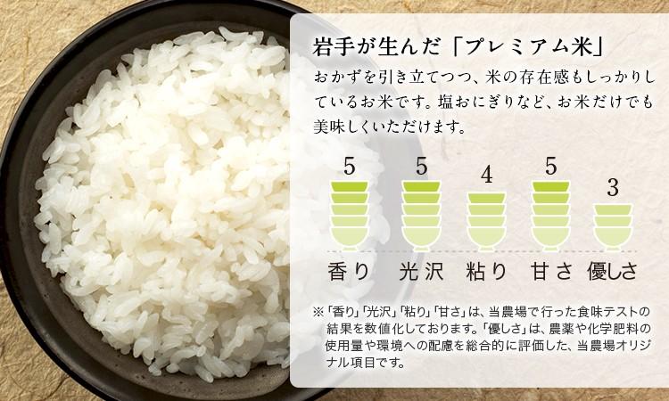 岩手が生んだ「プレミアム米」 おかずを引き立てつつ、米の存在感もしっかりしているお米です。塩おにぎりなど、お米だけでも美味しくいただけます。※「香り」「光沢」「粘り」「甘さ」は、当農場で行った食味テストの結果を数値化しております。「優しさ」は、農薬や化学肥料の使用量や環境への配慮を総合的に評価した、当農場オリジナル項目です。