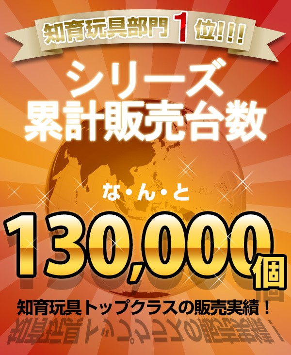 おりこうKUMA-TAN ありがとうございます!販売個数76,000個突破!