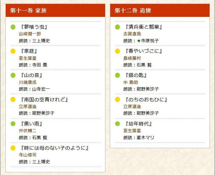 やさしく聞ける日本の名作 CD全17巻