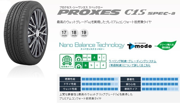 TOYO TIRES PROXES C1S SPEC-a