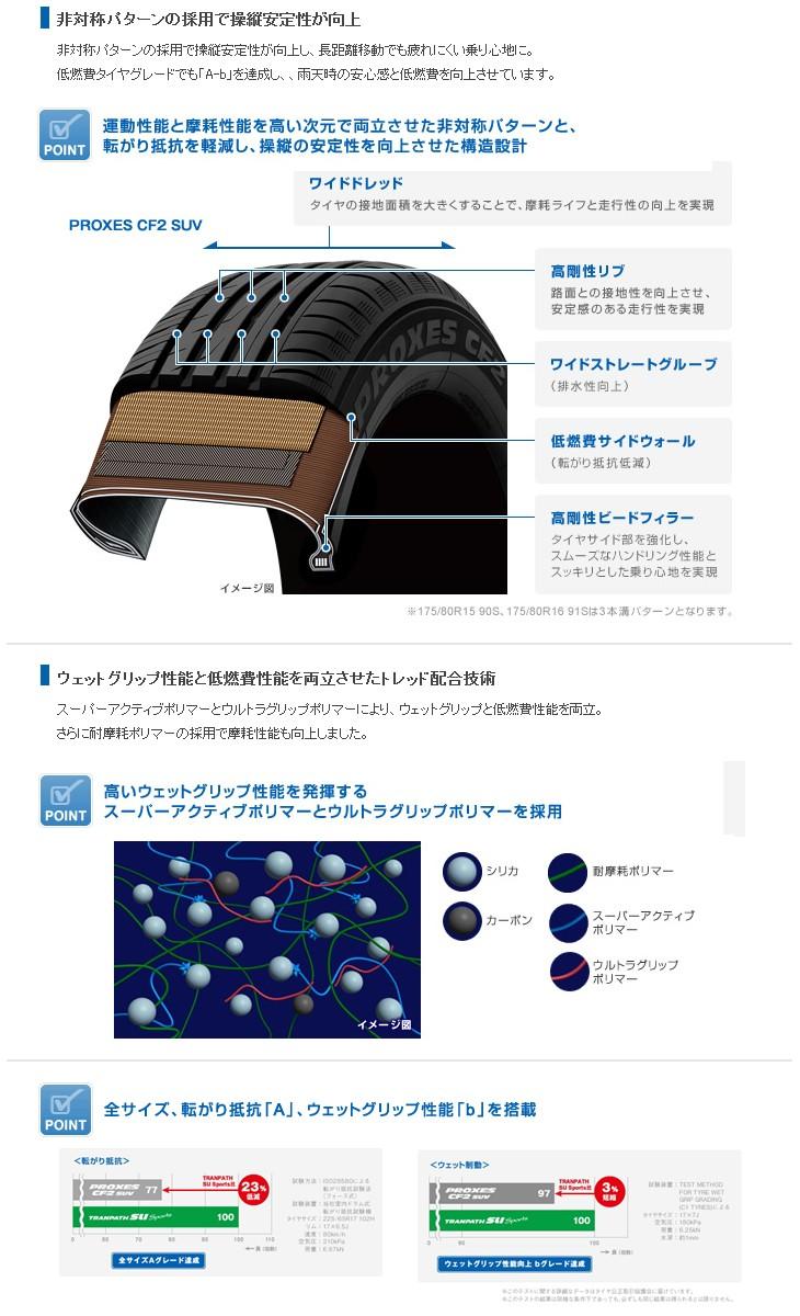 トーヨータイヤ プロクセス CF2 SUV SUV