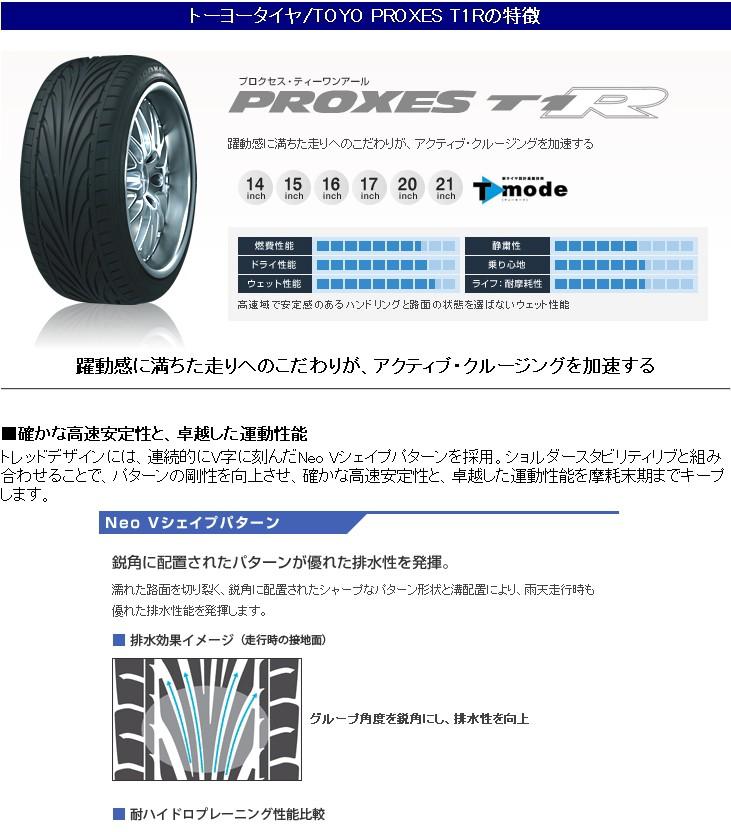 トーヨータイヤ プロクセス T1R