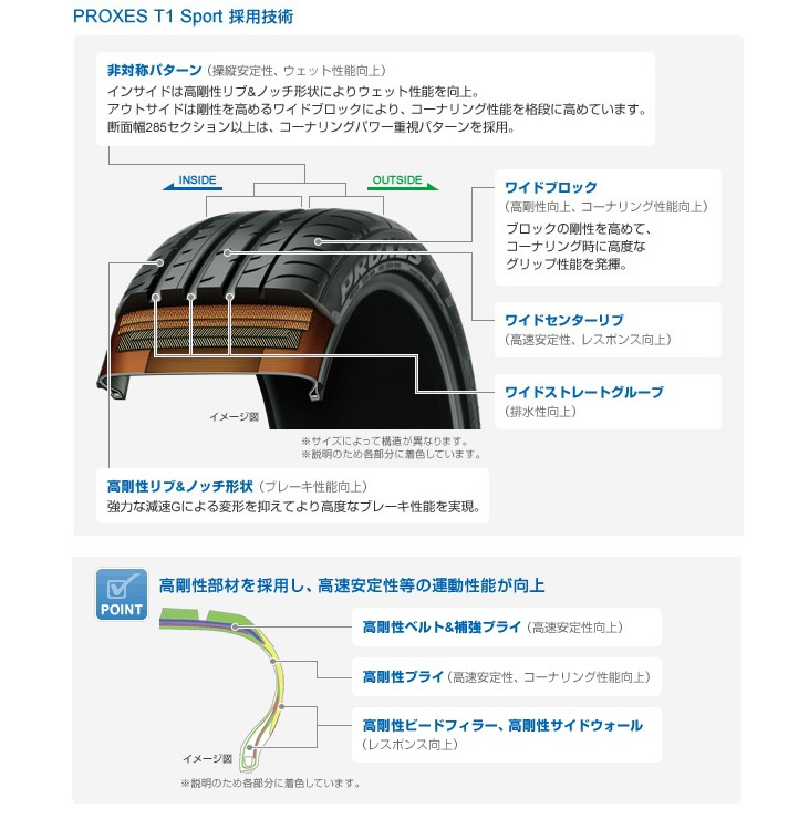 トーヨータイヤ プロクセス T1SPORT SUV
