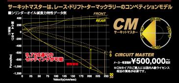 XYZ車高調 CM type