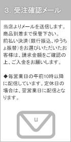 (3)受注確認メール