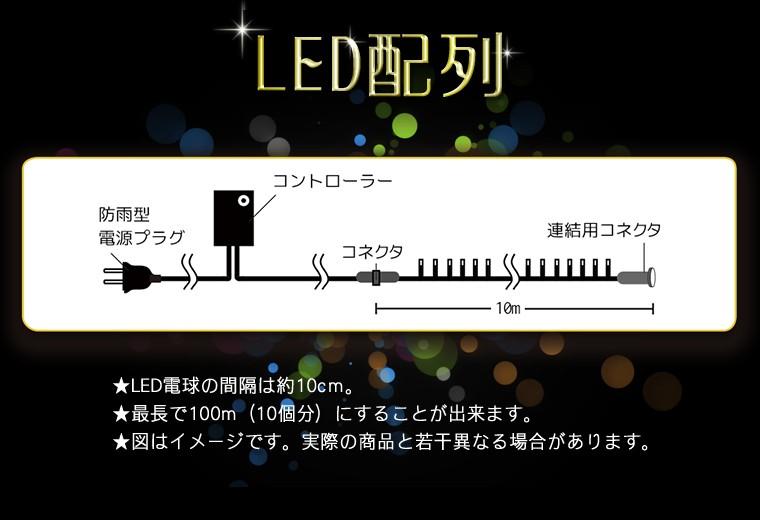 イルミネーション LED配列