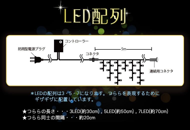 つらら イルミネーション LED配列
