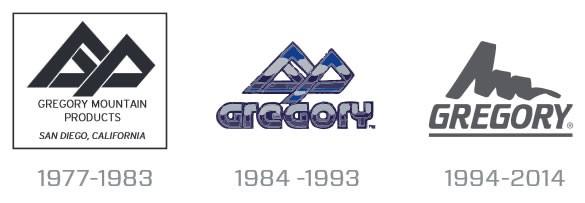 GREGORY グレゴリー ロゴ