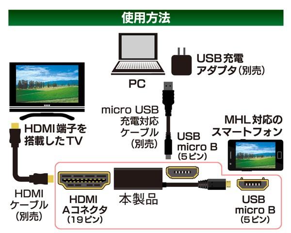 ミヨシ MHLアダプタ(USA-M02BK)