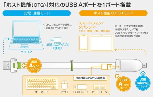 ミヨシ ホスト機能対応 USB microBケーブル SMC-01H