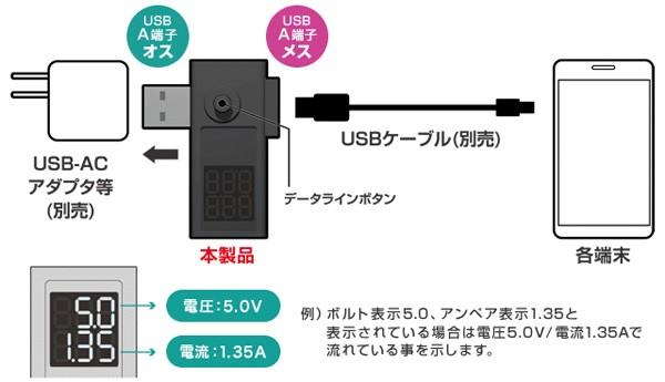 ミヨシ 充電状況がひとめでわかるUSB電流チェッカー STE-01/BK