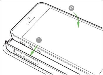 説明図 PDAIR レザーケース for iPhone 5