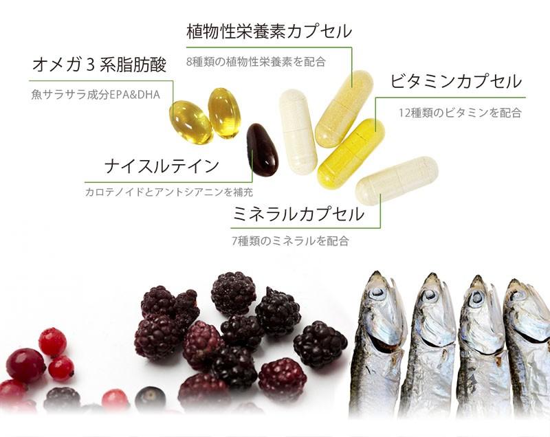 ビタミン ミネラル オメガ3系脂肪酸 ルテイン