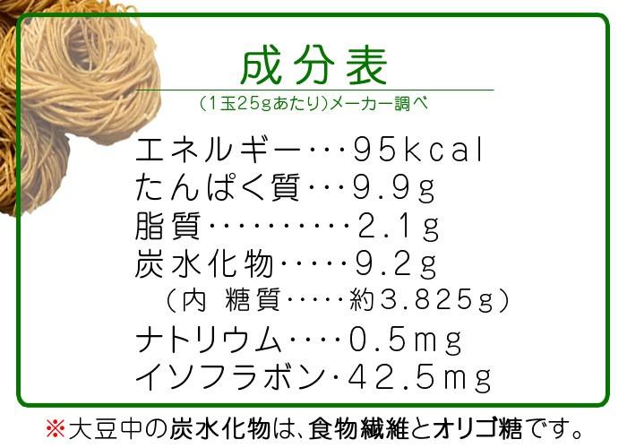 大豆麺の成分
