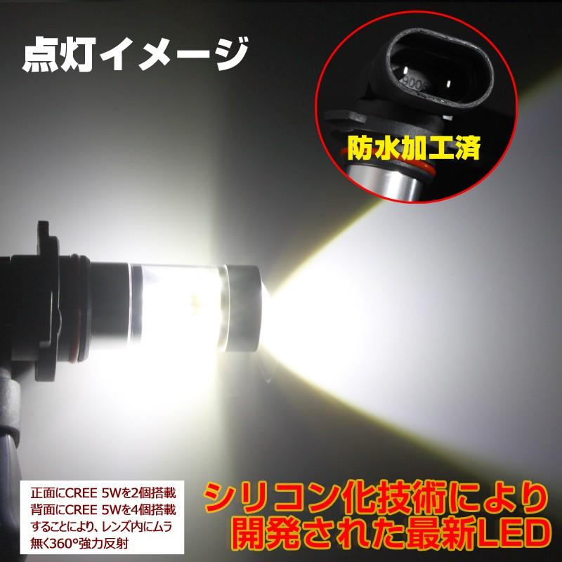 LEDヘッドライトシステム LEDフォグランプ